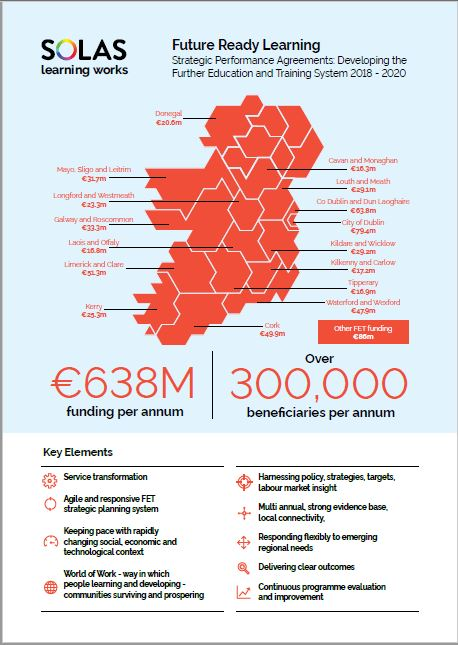 Infographic National FET Report